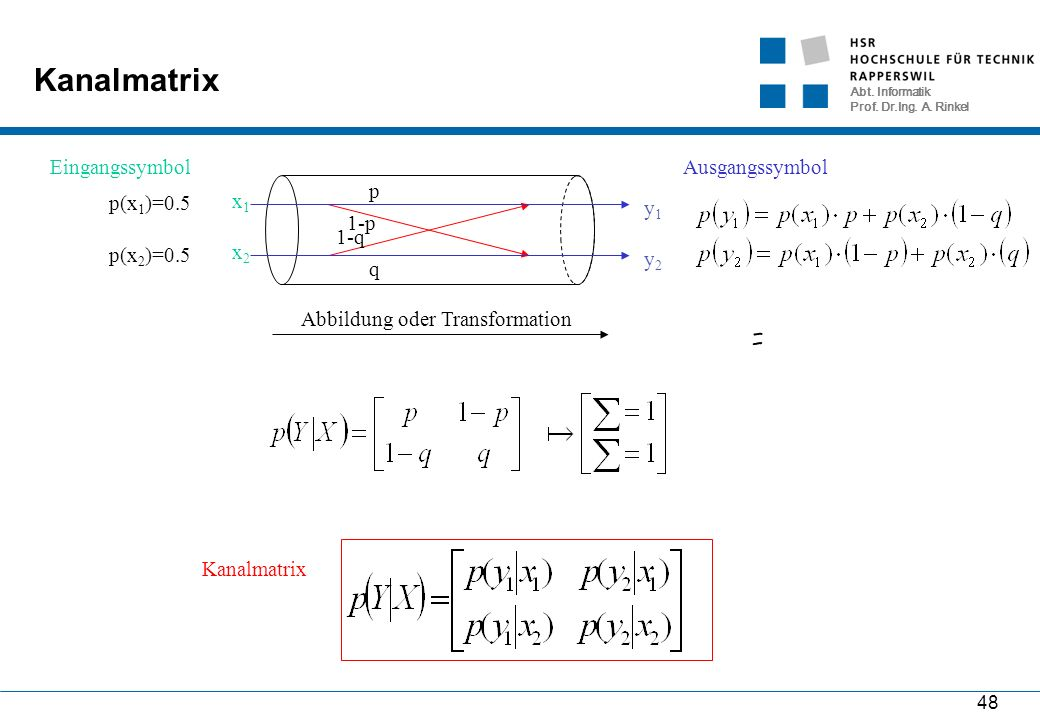 Abt. Informatik Prof. Dr.Ing. A. Rinkel 48 Kanalmatrix 1-p p 1-q q x1x1 x2x2 Eingangssymbol y1y1 y2y2 Ausgangssymbol Abbildung oder Transformation p(x