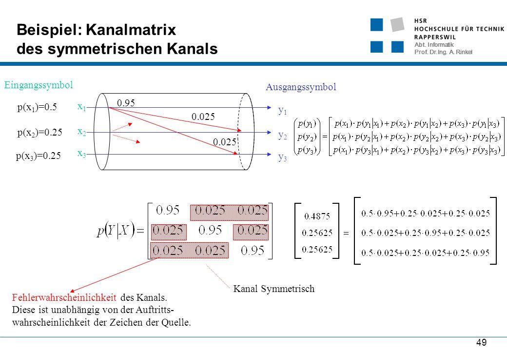 Abt. Informatik Prof. Dr.Ing. A. Rinkel 49 Beispiel: Kanalmatrix des symmetrischen Kanals 0.025 0.95 Eingangssymbol Ausgangssymbol y1y1 y2y2 y3y3 0.02