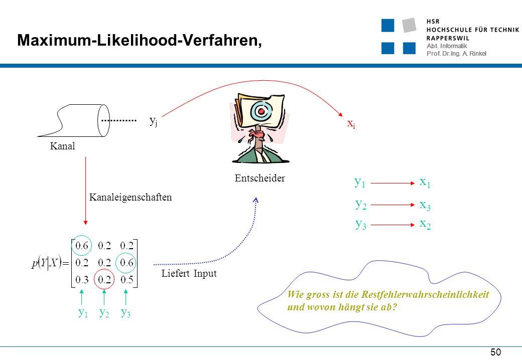Abt. Informatik Prof. Dr.Ing. A. Rinkel 50 Maximum-Likelihood-Verfahren, Kanal yjyj Entscheider xixi Kanaleigenschaften y1y1 y2y2 y3y3 y1y1 x1x1 y2y2