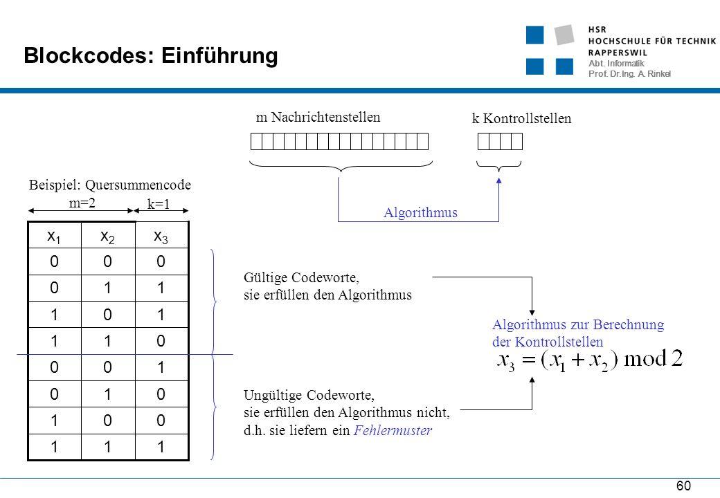 Abt. Informatik Prof. Dr.Ing. A. Rinkel 60 Blockcodes: Einführung m Nachrichtenstellen k Kontrollstellen Algorithmus Beispiel: Quersummencode 111 001