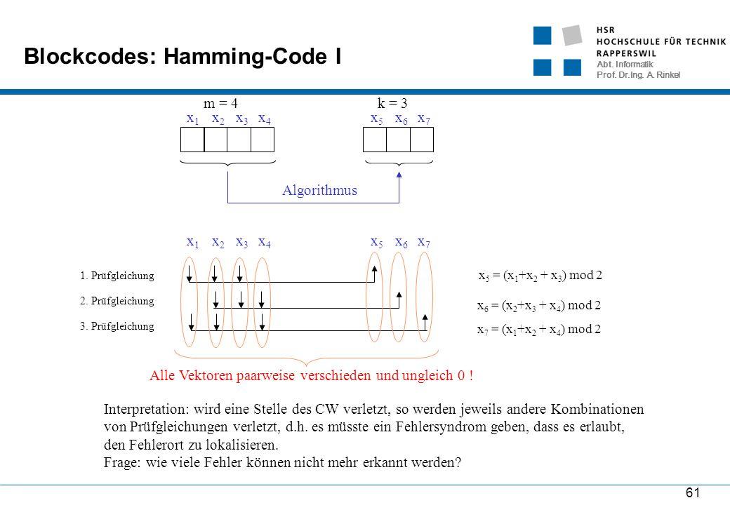 Abt. Informatik Prof. Dr.Ing. A. Rinkel 61 Blockcodes: Hamming-Code I m = 4k = 3 Algorithmus x1x1 x2x2 x3x3 x4x4 x5x5 x6x6 x7x7 x1x1 x2x2 x3x3 x4x4 x5