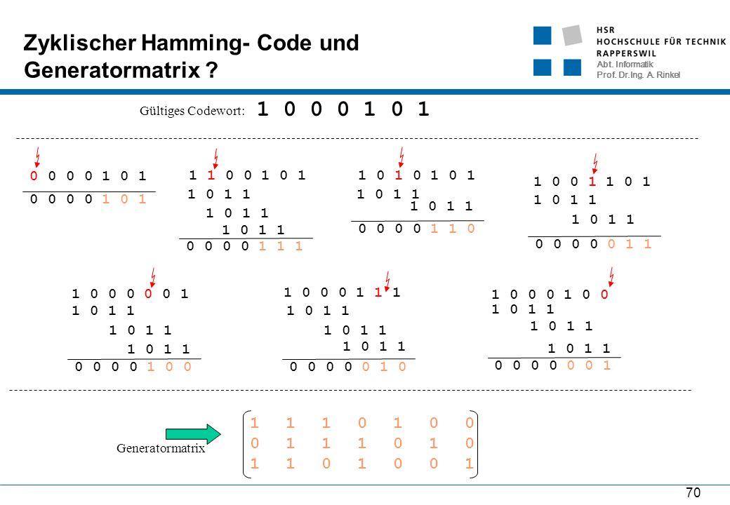 Abt. Informatik Prof. Dr.Ing. A. Rinkel 70 Zyklischer Hamming- Code und Generatormatrix ? 1 0 0 0 1 0 1 101101 111111 110110 011011 010010 100100 0010