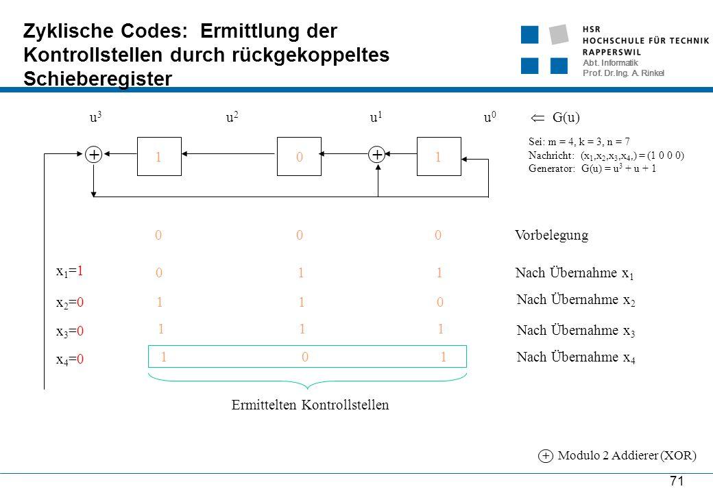 Abt. Informatik Prof. Dr.Ing. A. Rinkel 71 Zyklische Codes: Ermittlung der Kontrollstellen durch rückgekoppeltes Schieberegister + Modulo 2 Addierer (