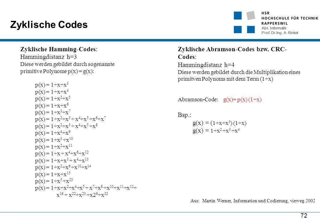 Abt. Informatik Prof. Dr.Ing. A. Rinkel 72 Zyklische Codes Zyklische Hamming-Codes: Hammingdistanz h=3 Diese werden gebildet durch sogenannte primitiv
