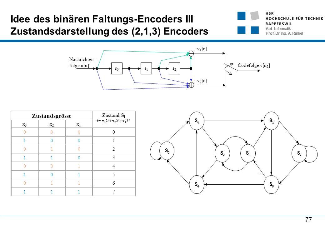 Abt. Informatik Prof. Dr.Ing. A. Rinkel 77 Idee des binären Faltungs-Encoders III Zustandsdarstellung des (2,1,3) Encoders Codefolge v[n 2 ] v 1 [n] v