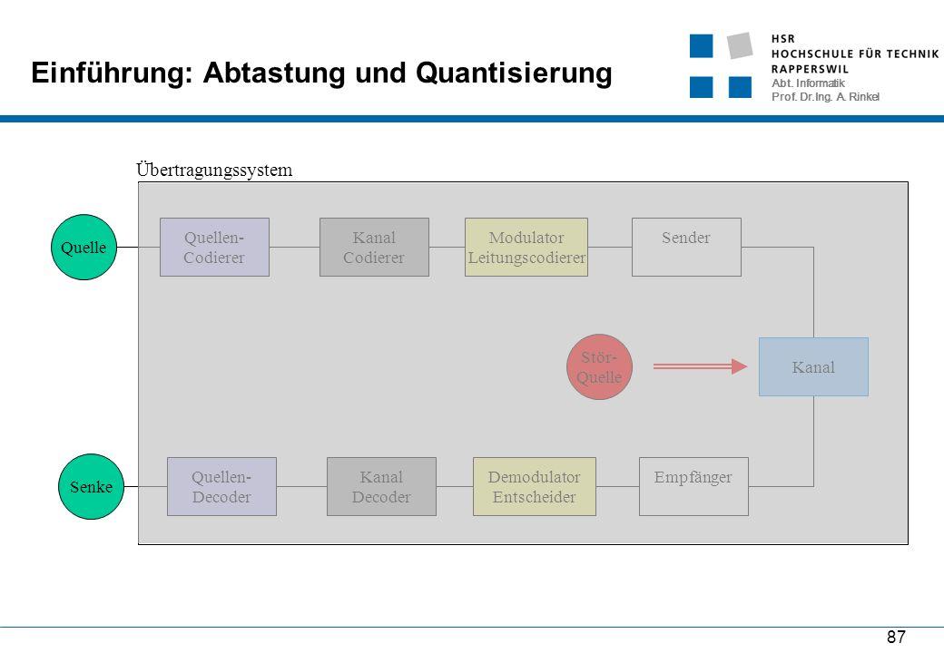 Abt. Informatik Prof. Dr.Ing. A. Rinkel 87 Übertragungssystem Einführung: Abtastung und Quantisierung Kanal Quelle Senke Quellen- Codierer Quellen- De