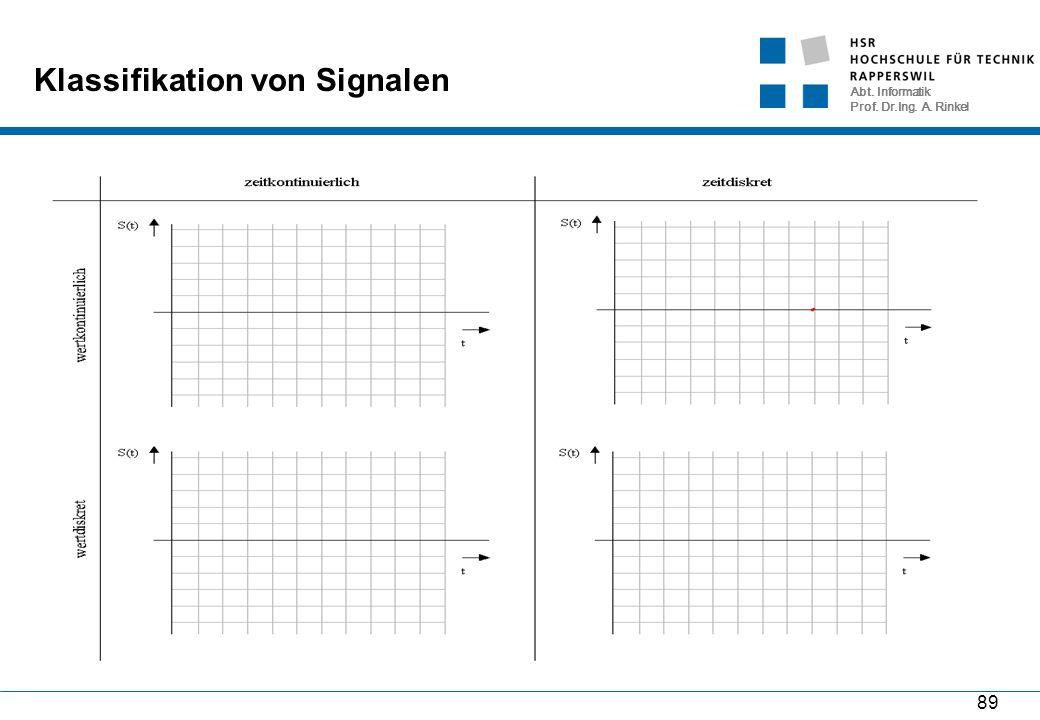 Abt. Informatik Prof. Dr.Ing. A. Rinkel 89 Klassifikation von Signalen