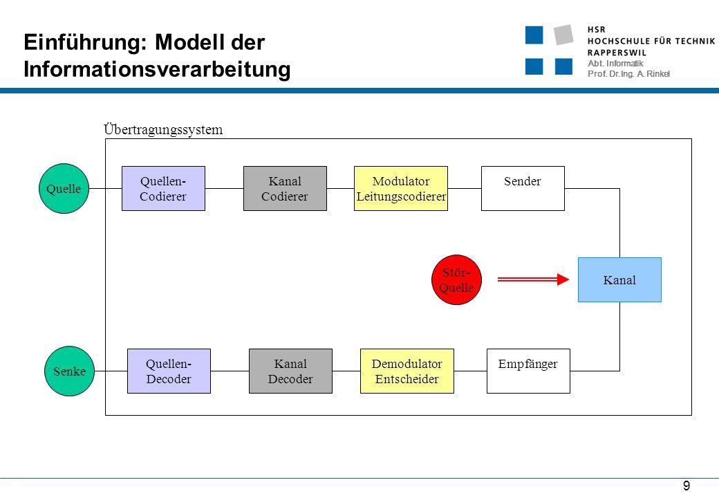Abt. Informatik Prof. Dr.Ing. A. Rinkel 9 Übertragungssystem Einführung: Modell der Informationsverarbeitung Kanal Quelle Senke Quellen- Codierer Quel