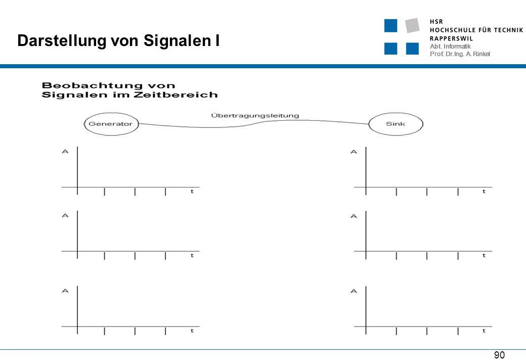Abt. Informatik Prof. Dr.Ing. A. Rinkel 90 Darstellung von Signalen I