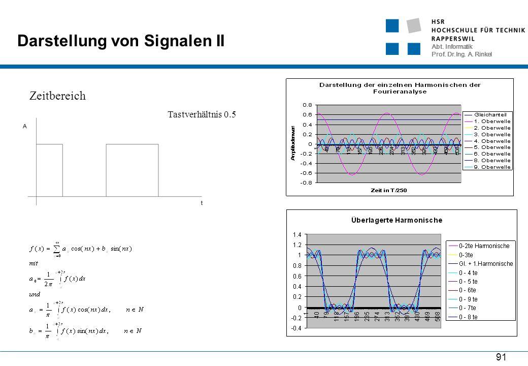 Abt. Informatik Prof. Dr.Ing. A. Rinkel 91 Darstellung von Signalen II Zeitbereich Tastverhältnis 0.5