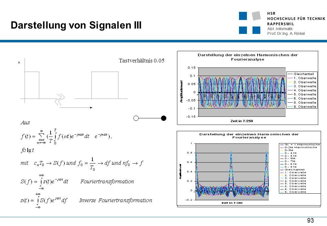Abt. Informatik Prof. Dr.Ing. A. Rinkel 93 Darstellung von Signalen III Tastverhältnis 0.05