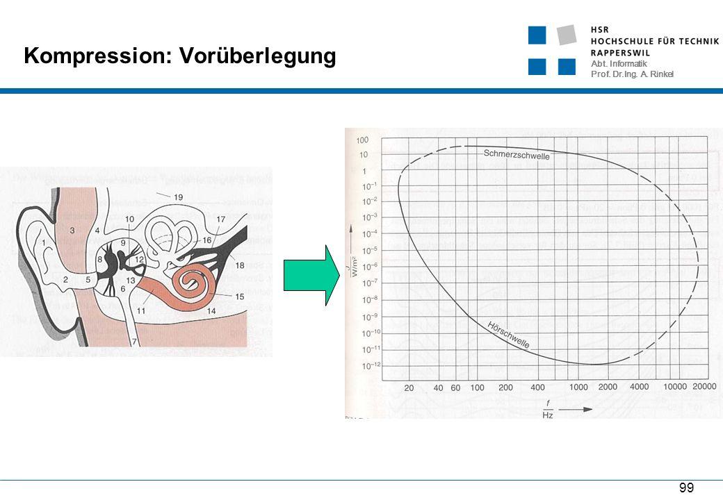 Abt. Informatik Prof. Dr.Ing. A. Rinkel 99 Kompression: Vorüberlegung