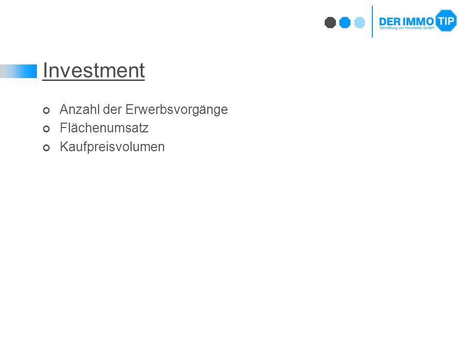 Investment Anzahl der Erwerbsvorgänge Flächenumsatz Kaufpreisvolumen