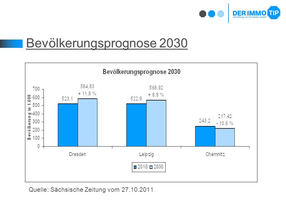Quelle: Sächsische Zeitung vom 27.10.2011 Bevölkerungsprognose 2030