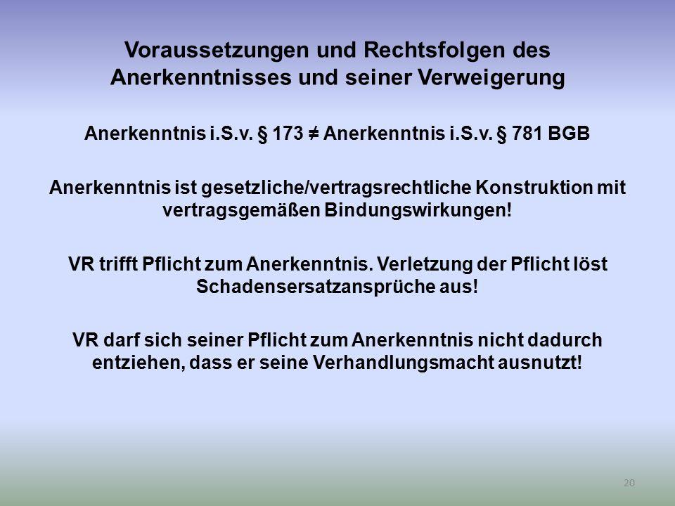 Voraussetzungen und Rechtsfolgen des Anerkenntnisses und seiner Verweigerung Anerkenntnis i.S.v.