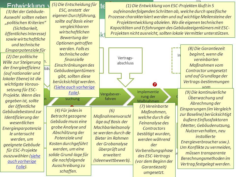 """Projekt- identifikation Vorunter- suchung Vergabever- fahren Implementie rung der Maßnahmen Garantierter Betrieb Entscheidung ESC zu nutzen Entwicklung von ESC -Projekten Hauptstufen eines ESC Projekts: Vertrags- abschluss Implementierung anderer Maßnahmen Daten- sammlung Vorschlag der Energieeffizienz -Maßnahmen Verifizierung der Daten, Ausschreibungs- unterlagen Planung, Management, Installation Einsparab- rechnung Quelle des zugrundeliegenden Charts: Transparense.eu Bestimmung der zu untersuchenden Gebäude         (3) Bei der Gebäude- Auswahl sollten neben """"politischen Kriterien (Sichtbarkeit, öffentliches Interesse) sowie wirtschaftliche und technische Einsparpotenziale für jedes Gebäude berücksichtigt werden."""