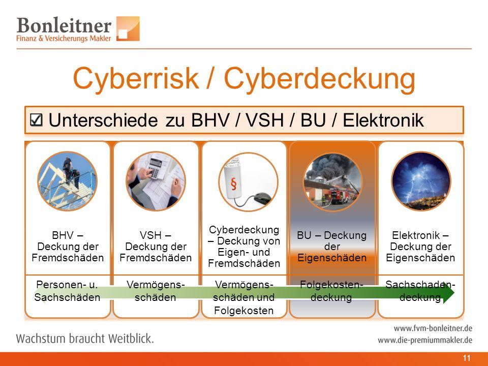 11 Cyberrisk / Cyberdeckung Unterschiede zu BHV / VSH / BU / Elektronik Personen- u.