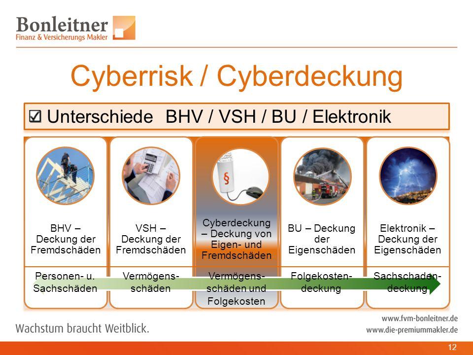 12 Cyberrisk / Cyberdeckung Unterschiede BHV / VSH / BU / Elektronik Personen- u.