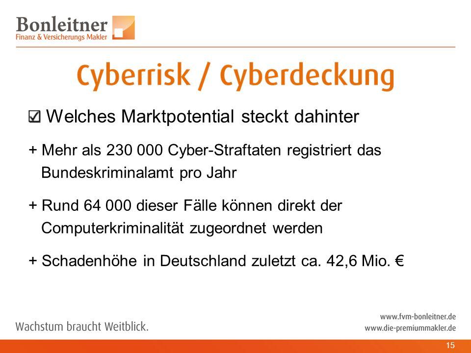 Welches Marktpotential steckt dahinter + Mehr als 230 000 Cyber-Straftaten registriert das Bundeskriminalamt pro Jahr + Rund 64 000 dieser Fälle können direkt der Computerkriminalität zugeordnet werden + Schadenhöhe in Deutschland zuletzt ca.
