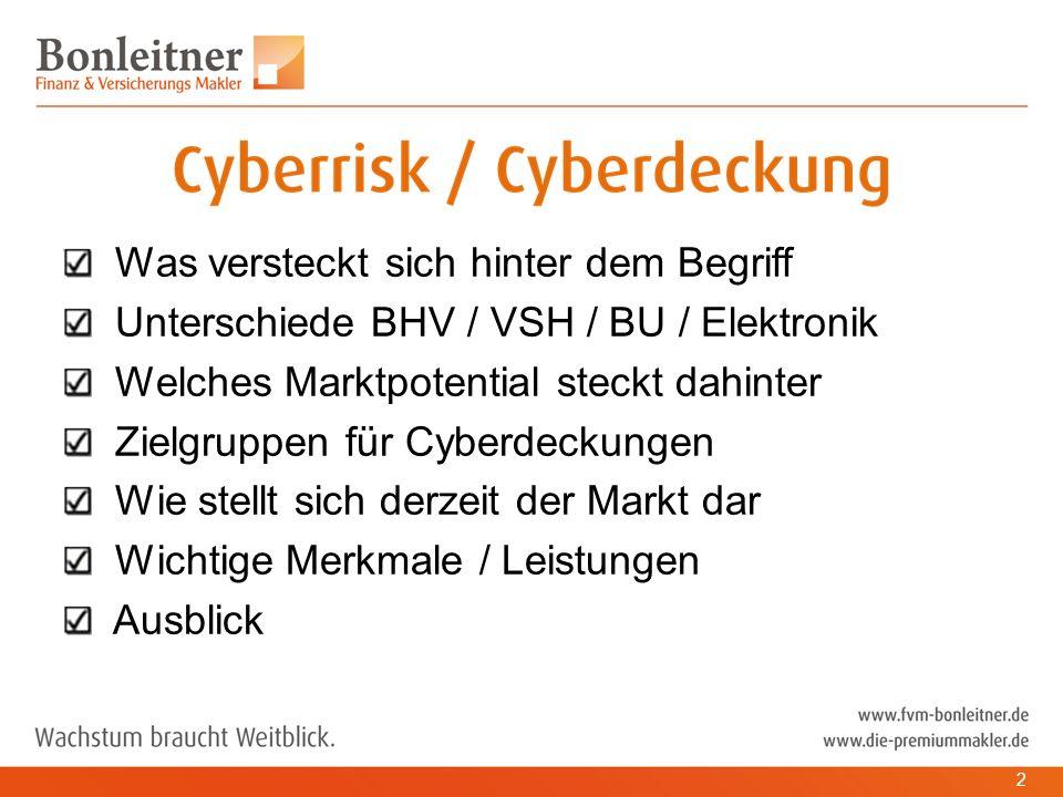 Was versteckt sich hinter dem Begriff Unterschiede BHV / VSH / BU / Elektronik Welches Marktpotential steckt dahinter Zielgruppen für Cyberdeckungen Wie stellt sich derzeit der Markt dar Wichtige Merkmale / Leistungen Ausblick 2