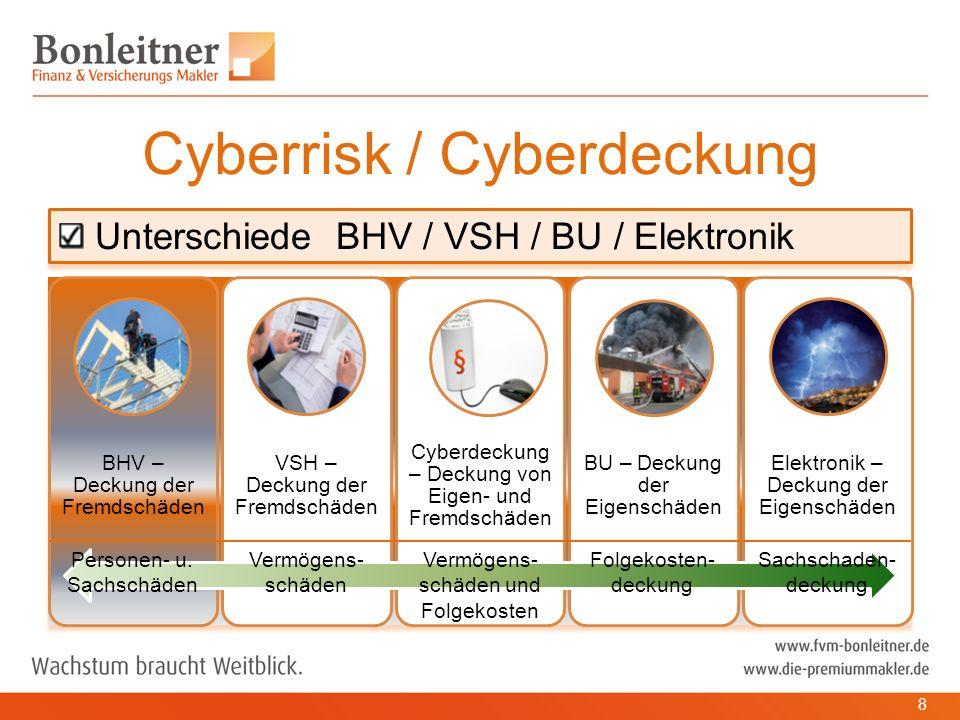 8 Cyberrisk / Cyberdeckung Unterschiede BHV / VSH / BU / Elektronik Personen- u.