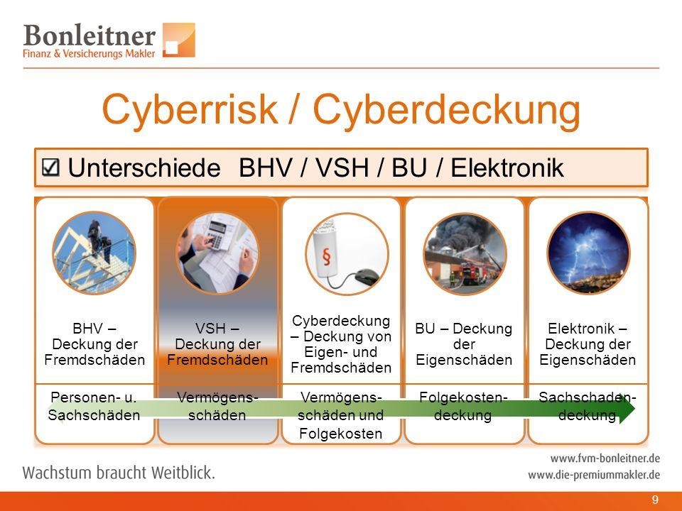 9 Cyberrisk / Cyberdeckung Unterschiede BHV / VSH / BU / Elektronik Personen- u.