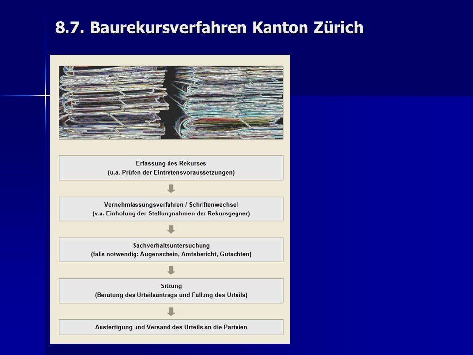 8.7. Baurekursverfahren Kanton Zürich