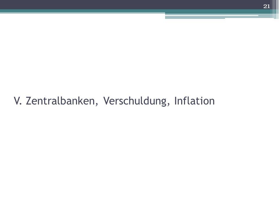 V. Zentralbanken, Verschuldung, Inflation 21