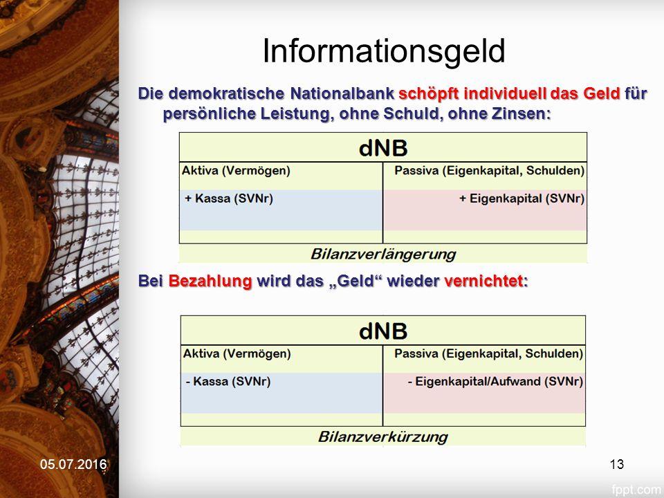 Informationsgeld 05.07.2016 Die demokratische Nationalbank schöpft individuell das Geld für persönliche Leistung, ohne Schuld, ohne Zinsen: Bei Bezahl