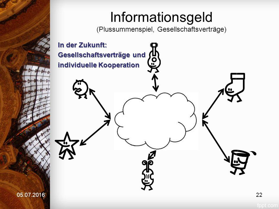 Informationsgeld (Plussummenspiel, Gesellschaftsverträge) 05.07.2016 In der Zukunft: Gesellschaftsverträge und individuelle Kooperation 22