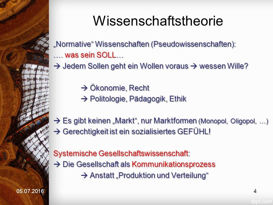 """Wissenschaftstheorie """"Normative"""" Wissenschaften (Pseudowissenschaften): …. was sein SOLL…  Jedem Sollen geht ein Wollen voraus  wessen Wille?  Ökon"""