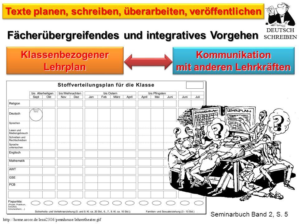 Klassenbezogener Lehrplan Seminarbuch Band 2, S. 5 Kommunikation mit anderen Lehrkräften DEUTSCH SCHREIBEN Texte planen, schreiben, überarbeiten, verö