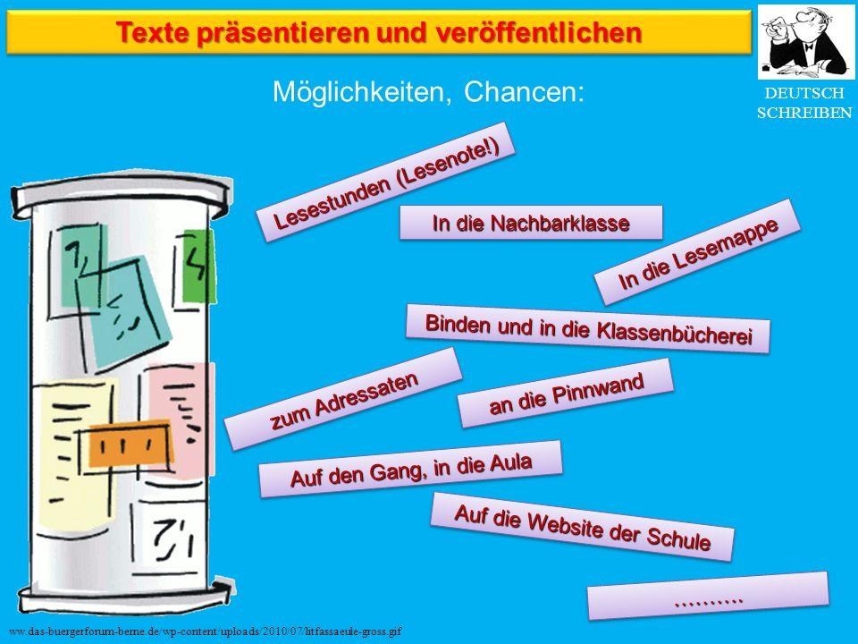 DEUTSCH SCHREIBEN Möglichkeiten, Chancen: Texte präsentieren und veröffentlichen Lesestunden (Lesenote!) In die Nachbarklasse In die Lesemappe Binden