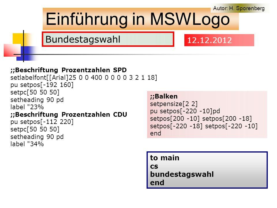 Bundestagswahl Einführung in MSWLogo Autor: H.