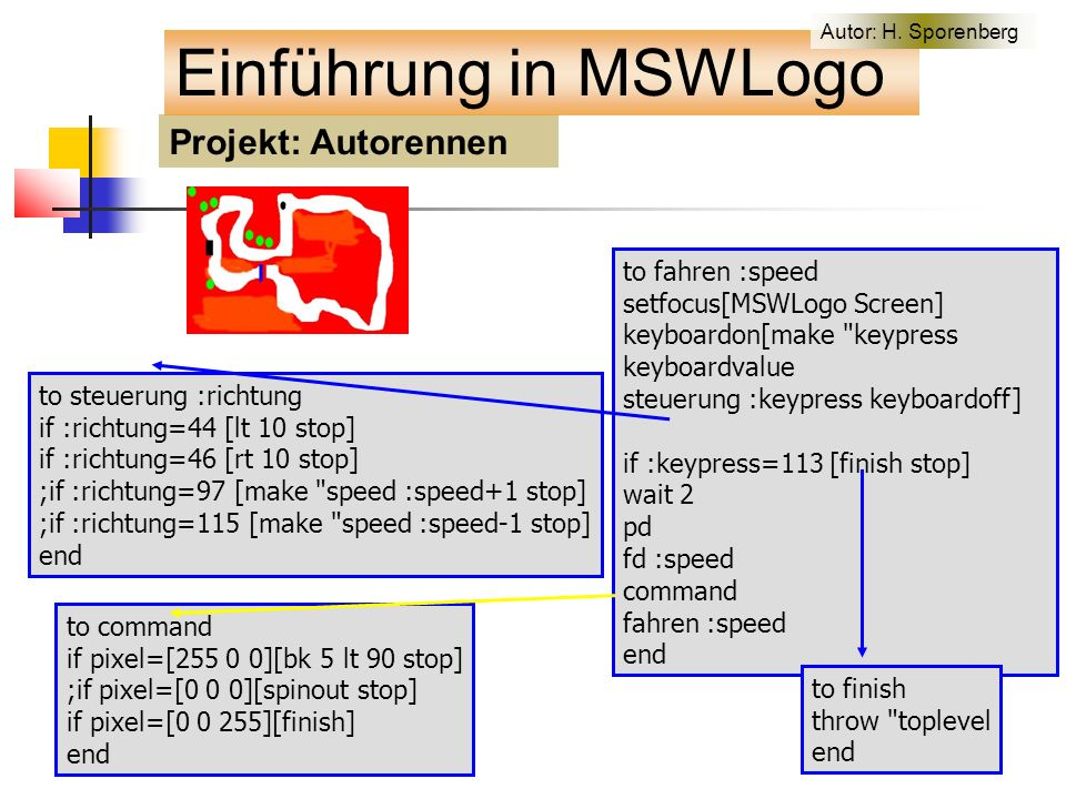 to fahren :speed setfocus[MSWLogo Screen] keyboardon[make keypress keyboardvalue steuerung :keypress keyboardoff] if :keypress=113 [finish stop] wait 2 pd fd :speed command fahren :speed end to command if pixel=[255 0 0][bk 5 lt 90 stop] ;if pixel=[0 0 0][spinout stop] if pixel=[0 0 255][finish] end to steuerung :richtung if :richtung=44 [lt 10 stop] if :richtung=46 [rt 10 stop] ;if :richtung=97 [make speed :speed+1 stop] ;if :richtung=115 [make speed :speed-1 stop] end to finish throw toplevel end Projekt: Autorennen Einführung in MSWLogo Autor: H.