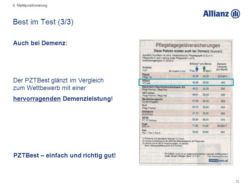 22 Best im Test (3/3) Der PZTBest glänzt im Vergleich zum Wettbewerb mit einer hervorragenden Demenzleistung.