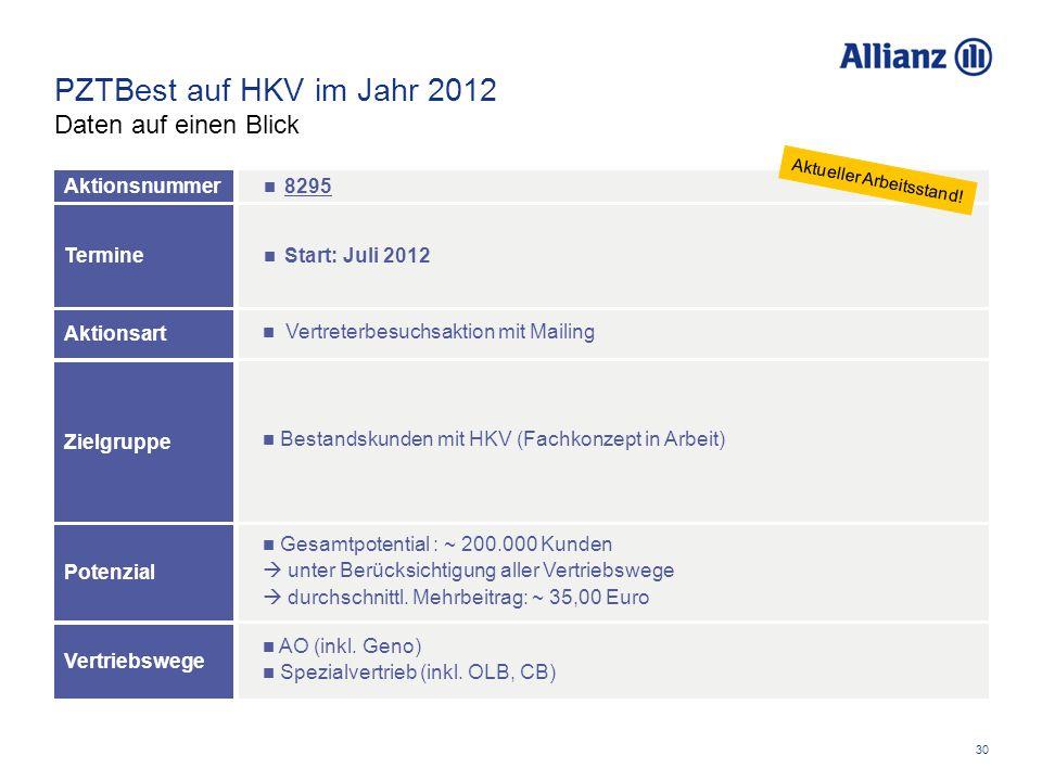 30 Termine 8295Aktionsnummer Vertreterbesuchsaktion mit Mailing Aktionsart Start: Juli 2012 Bestandskunden mit HKV (Fachkonzept in Arbeit) Zielgruppe AO (inkl.