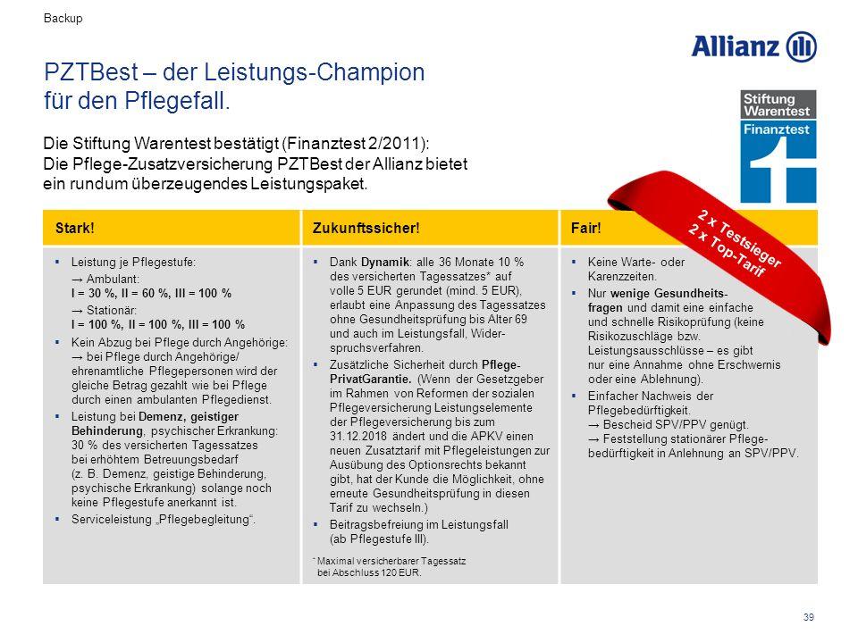 39 PZTBest – der Leistungs-Champion für den Pflegefall.