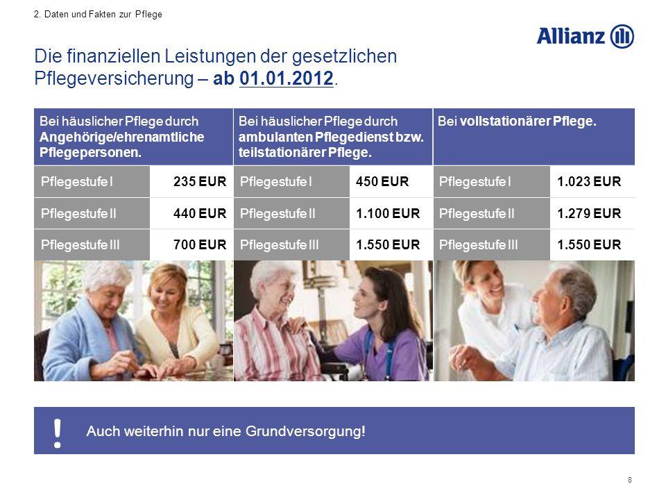 8 Die finanziellen Leistungen der gesetzlichen Pflegeversicherung – ab 01.01.2012.