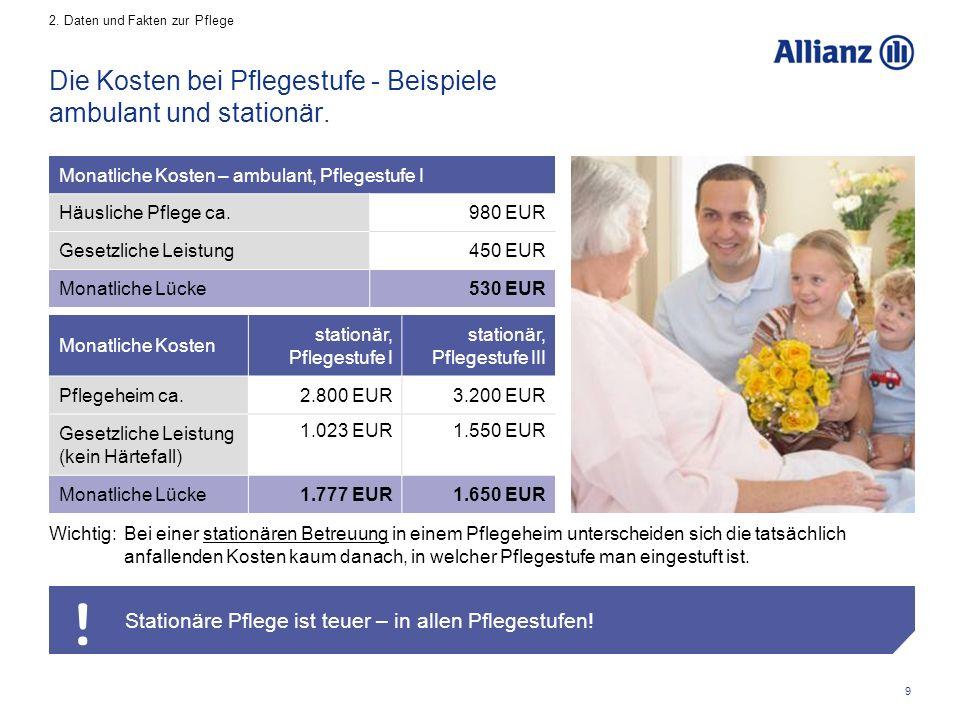 9 Die Kosten bei Pflegestufe - Beispiele ambulant und stationär.