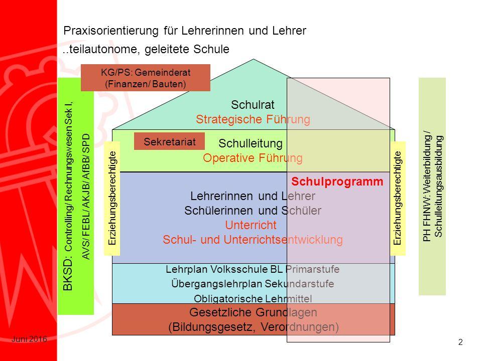 2 Juni 2016 Praxisorientierung für Lehrerinnen und Lehrer S chule Kanton Basel-Landschaft..teilautonome, geleitete Schule Lehrerinnen und Lehrer Schül