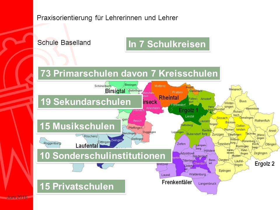 3 Juni 2016 Praxisorientierung für Lehrerinnen und Lehrer Schule Baselland In 7 Schulkreisen 19 Sekundarschulen 15 Musikschulen 10 Sonderschulinstitutionen 15 Privatschulen 73 Primarschulen davon 7 Kreisschulen