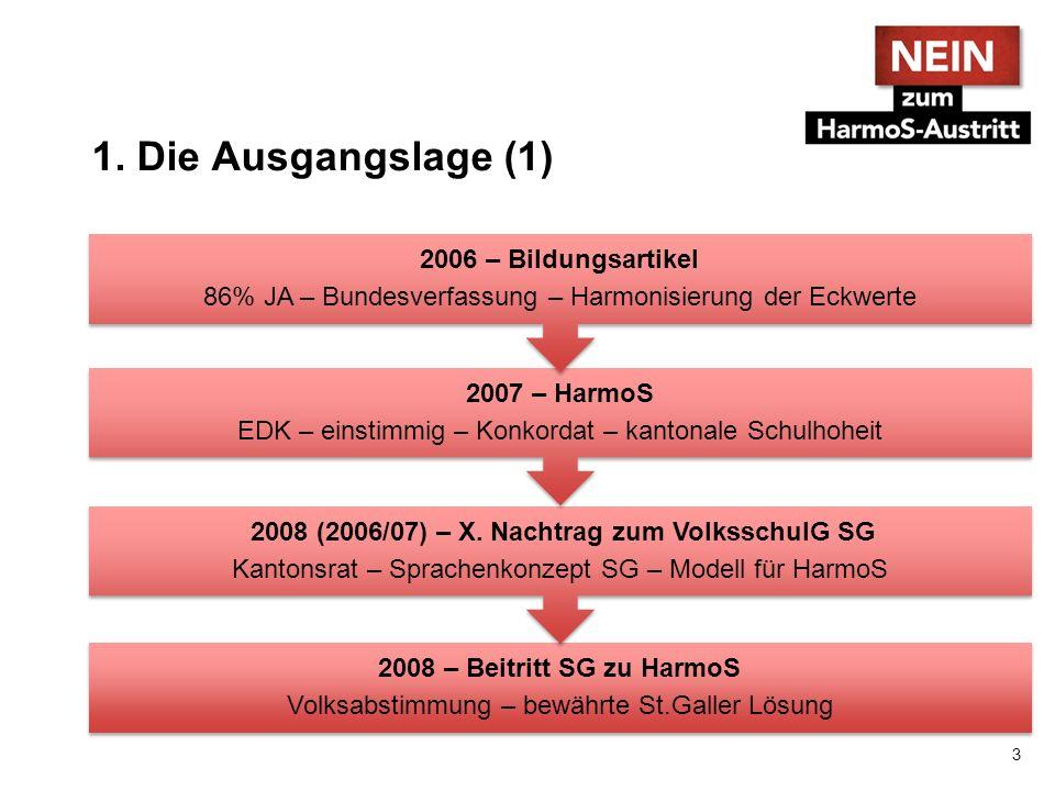 1. Die Ausgangslage (1) 2008 – Beitritt SG zu HarmoS Volksabstimmung – bewährte St.Galler Lösung 2008 (2006/07) – X. Nachtrag zum VolksschulG SG Kanto