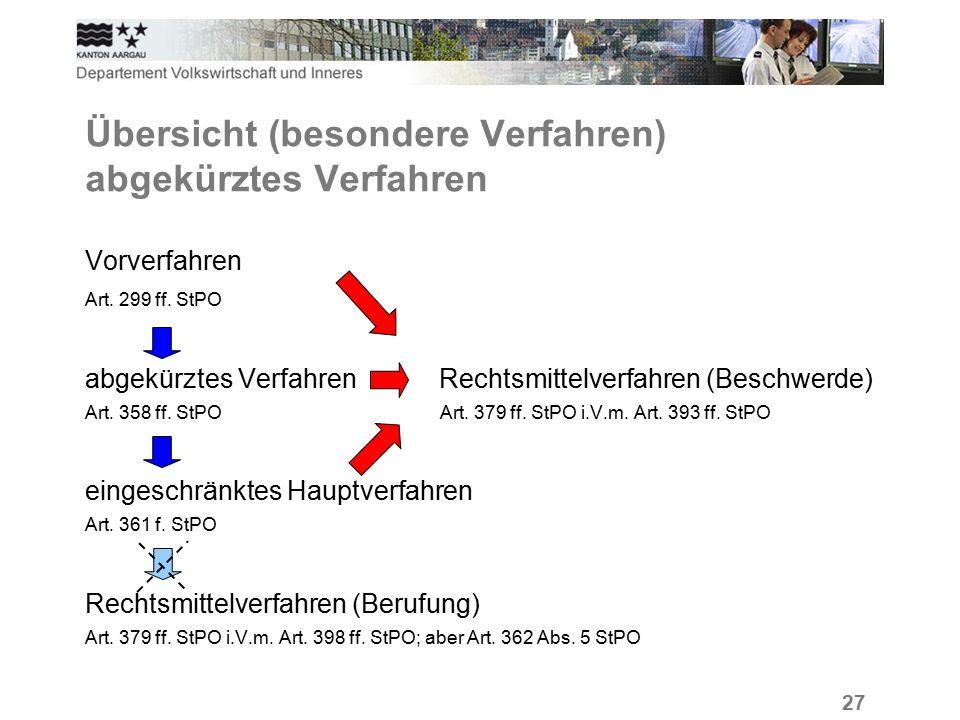27 Übersicht (besondere Verfahren) abgekürztes Verfahren Vorverfahren Art.