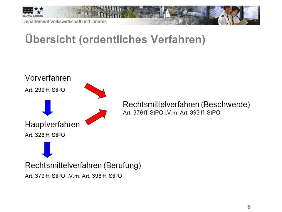8 Übersicht (ordentliches Verfahren) Vorverfahren Art.