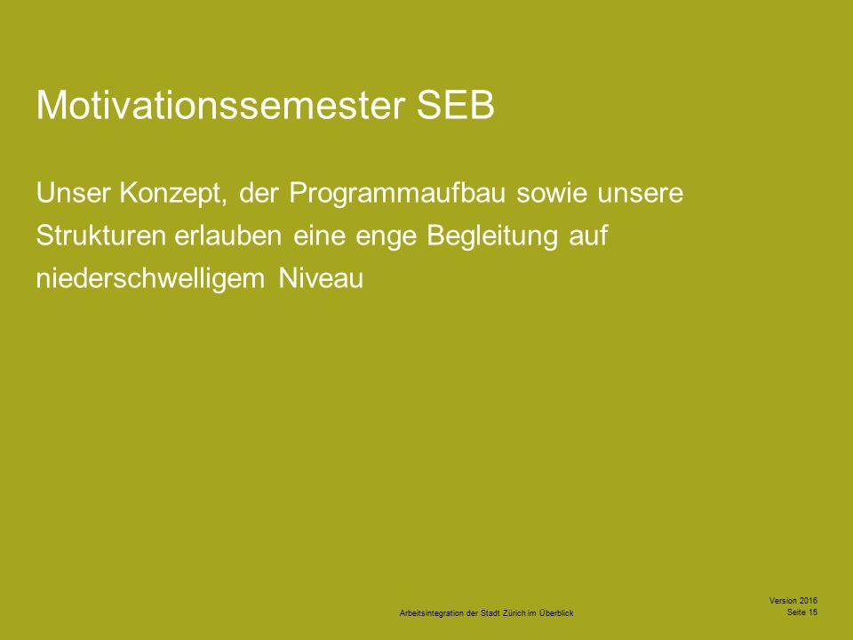 Arbeitsintegration der Stadt Zürich im Überblick Version 2016 Seite 15 Motivationssemester SEB Unser Konzept, der Programmaufbau sowie unsere Strukturen erlauben eine enge Begleitung auf niederschwelligem Niveau
