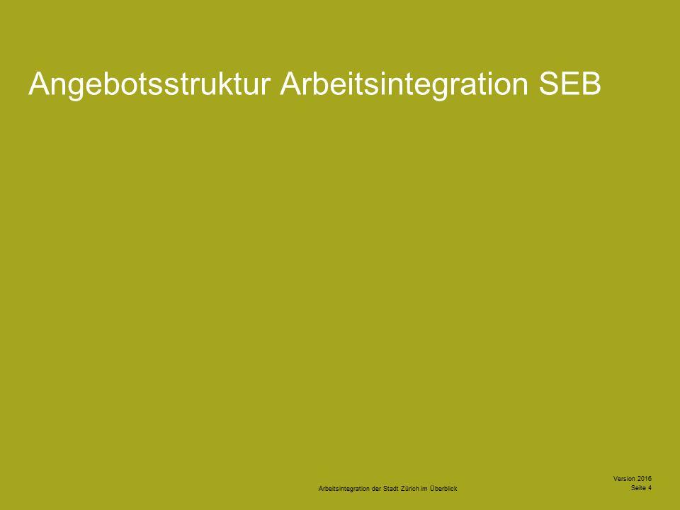 Arbeitsintegration der Stadt Zürich im Überblick Version 2016 Seite 4 Angebotsstruktur Arbeitsintegration SEB