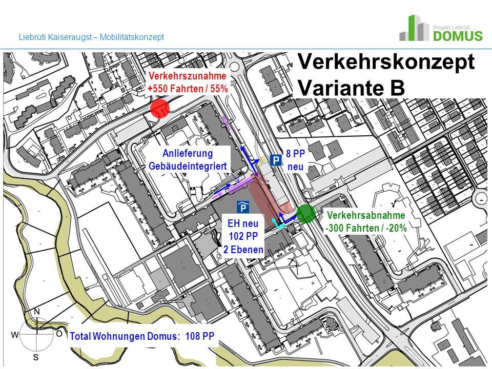 Liebrüti Kaiseraugst – Mobilitätskonzept Verkehrskonzept Variante B EH neu 102 PP 2 Ebenen 8 PP neu Anlieferung Gebäudeintegriert Total Wohnungen Domus: 108 PP Verkehrsabnahme -300 Fahrten / -20% Verkehrszunahme +550 Fahrten / 55%