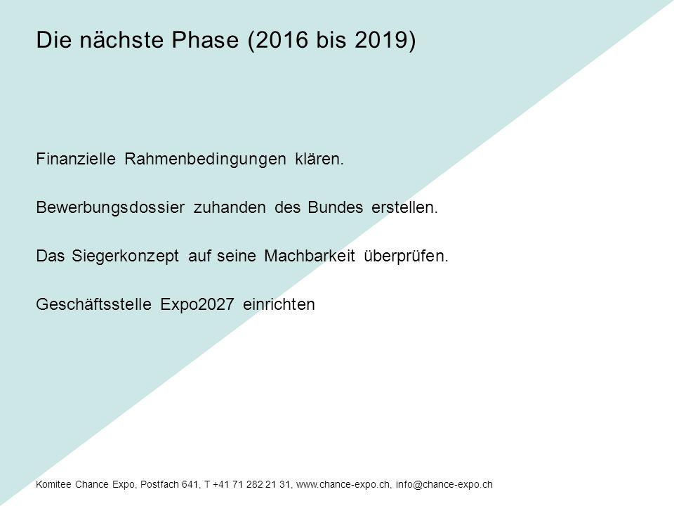 Komitee Chance Expo, Postfach 641, T +41 71 282 21 31, www.chance-expo.ch, info@chance-expo.ch Gesamtkosten Geschäftsstelle Expo2027 (in Mio.