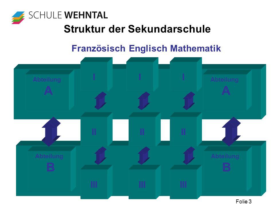 Folie 3 Struktur der Sekundarschule Abteilung A Abteilung A Abteilung B Abteilung B I II III I II III FranzösischMathematik I II III Englisch